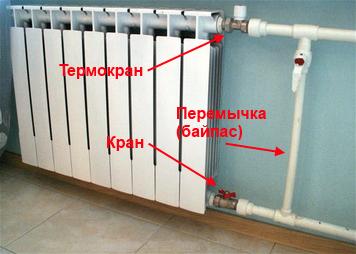 Теплый пол водяной в разрезе